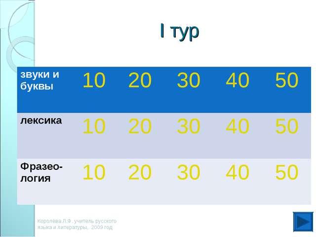 I тур Королёва Л.Ф. учитель русского языка и литературы, 2009 год звуки и бук...