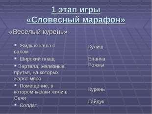 «Весёлый курень» 1 этап игры «Словесный марафон» Жидкая каша с салом Широкий