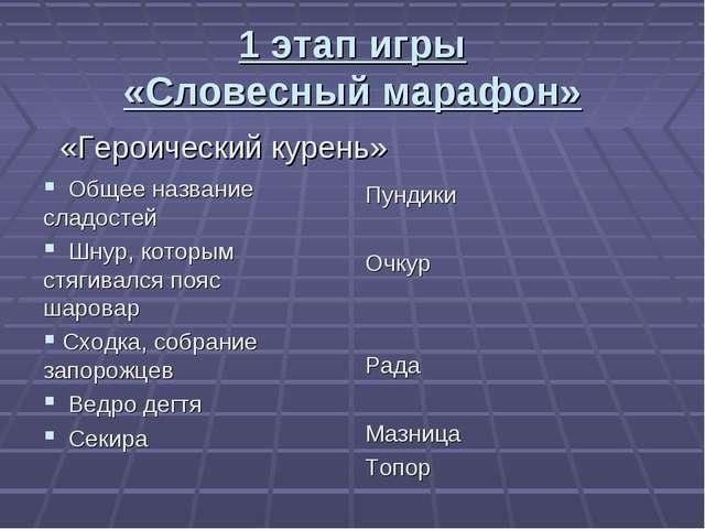 «Героический курень» 1 этап игры «Словесный марафон» Общее название сладосте...