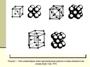 Рисунок 1 - Типы элементарных ячеек кристаллических решеток и схемы упаковки