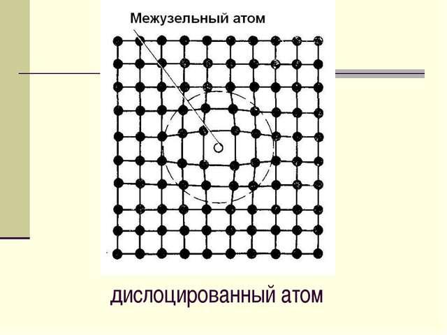 дислоцированный атом