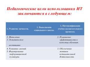 Педагогические цели использования ИТ заключаются в следующем: 1. Развитие лич