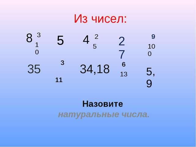 Из чисел: Назовите натуральные числа. 8 3 10 4 2 5 9 100 5 27 35 3 11 34,...