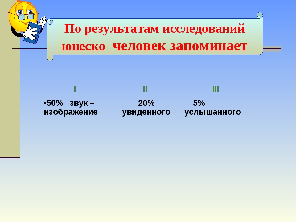 По результатам исследований юнеско человек запоминает I II III 50% звук + и...