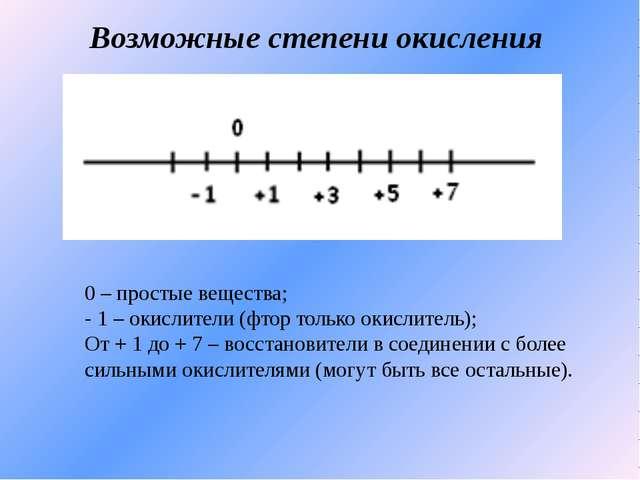 Возможные степени окисления 0 – простые вещества; - 1 – окислители (фтор толь...