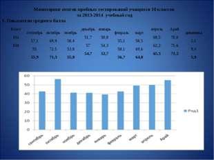 Мониторинг итогов пробных тестирований учащихся 10 классов за 2013-2014 учеб