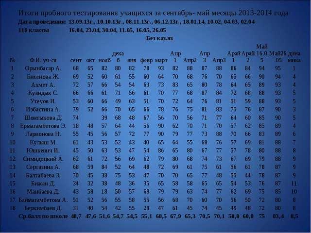 Итоги пробного тестирования учащихся за сентябрь- май месяцы 2013-2014 года...