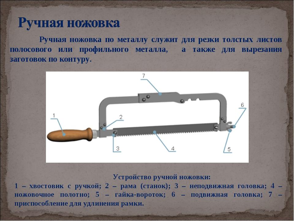 Ручная ножовка по металлу служит для резки толстых листов полосового или про...