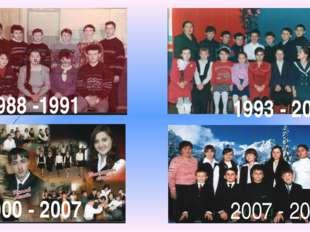 1988 -1991 1993 - 2000 2000 - 2007 2007 - 2014