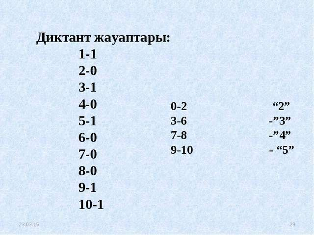 """0-2 """"2"""" 3-6 -""""3"""" 7-8 -""""4"""" 9-10 - """"5"""" * * Диктант жауаптары: 1-1 2-0 3-1 4-0..."""