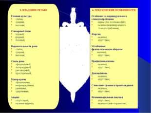 3. ВЛАДЕНИЕ РЕЧЬЮ Речевая культура слабая; средняя; высокая; Словарный запас