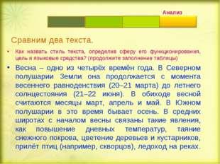 Как назвать стиль текста, определив сферу его функционирования, цель и языков