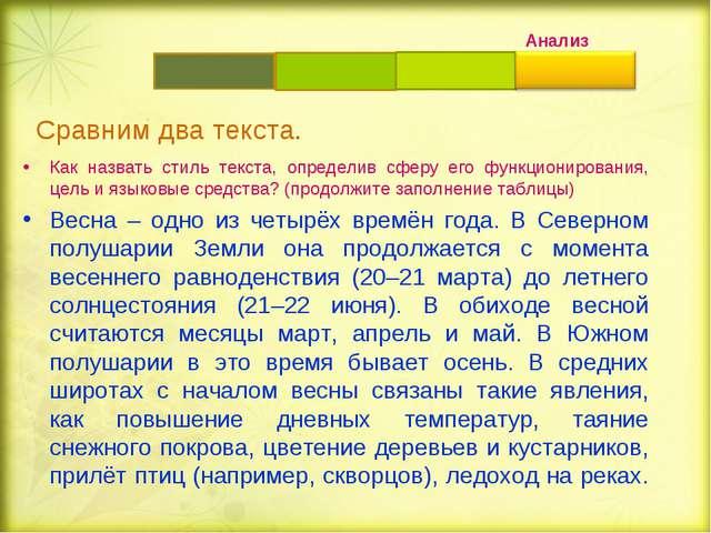 Как назвать стиль текста, определив сферу его функционирования, цель и языков...