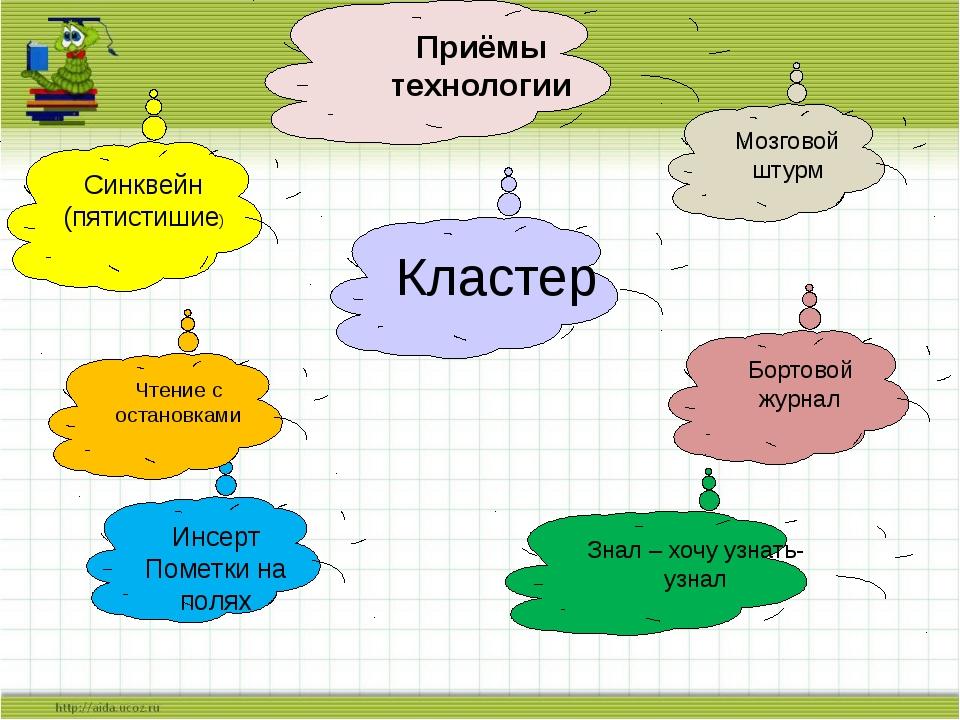 Кластер Синквейн (пятистишие) Мозговой штурм Инсерт Пометки на полях Знал – х...