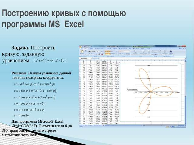 Построению кривых с помощью программы MS Excel Задача. Построить кривую, зада...