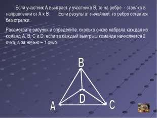 Если участник А выиграет у участника В, то на ребре - стрелка в направлении