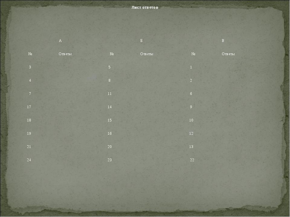 Лист ответов АБВ №Ответы №Ответы №Ответы 3 5 1 4 8  2 7...