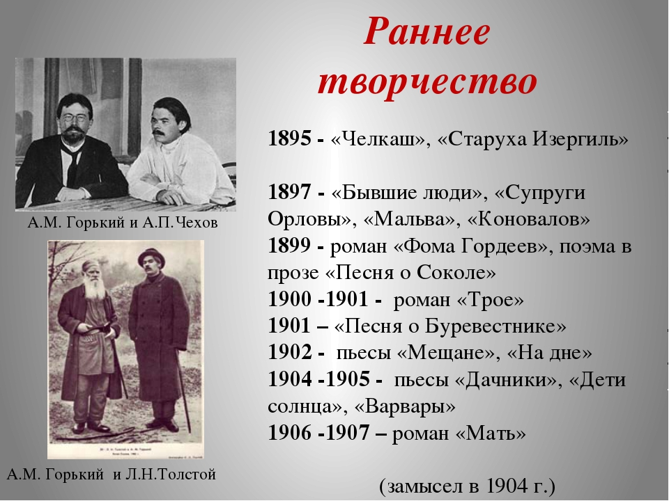 А.М. Горький и Л.Н.Толстой А.М. Горький и А.П.Чехов 1895 - «Челкаш», «Старуха...
