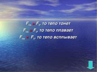 Fтяж > FА, то тело тонет Fтяж = FА, то тело плавает Fтяж < FА, то тело всплыв