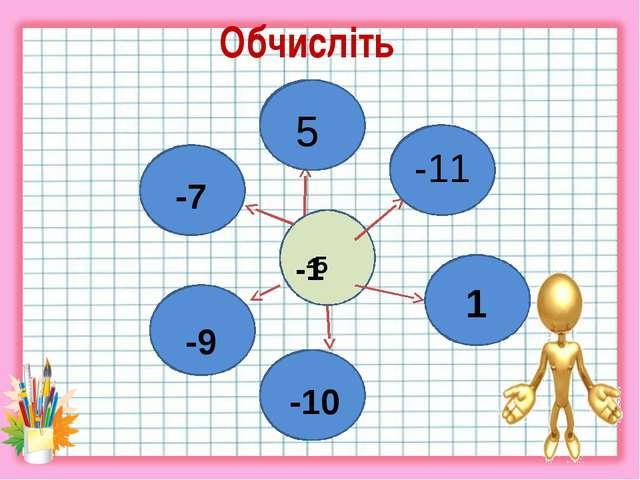 Обчисліть -1 -(-6) +(-6) -8 -5 +(-6) -(-6) -5 5 -7 -9 -10 1 -11