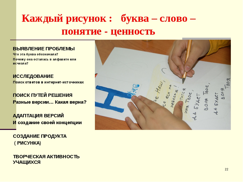 Каждый рисунок : буква – слово – понятие - ценность ВЫЯВЛЕНИЕ ПРОБЛЕМЫ Что эт...