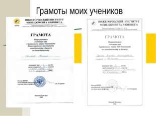 Участие в НОУ    Уровень ФИО Класс Результат Районный уровень 2009 Абаимов