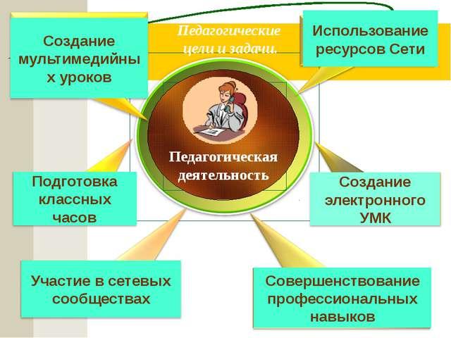 Педагогическая деятельность Педагогические цели и задачи. Использование ресу...