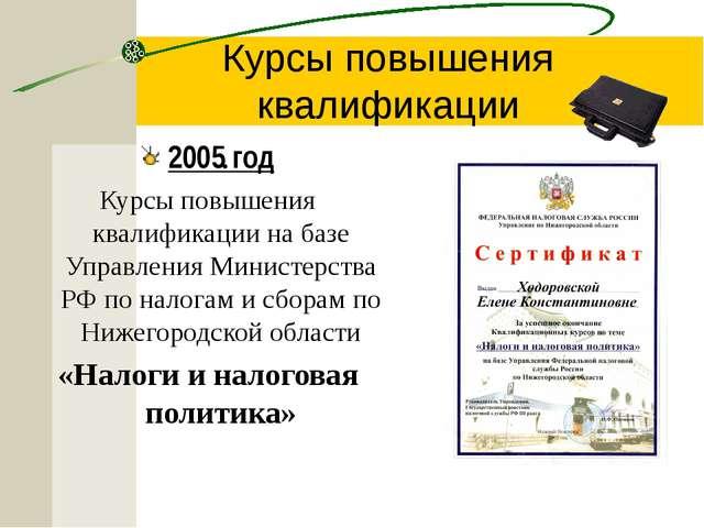 Курсы повышения квалификации 2008 год Курсы повышения квалификации на базе Н...