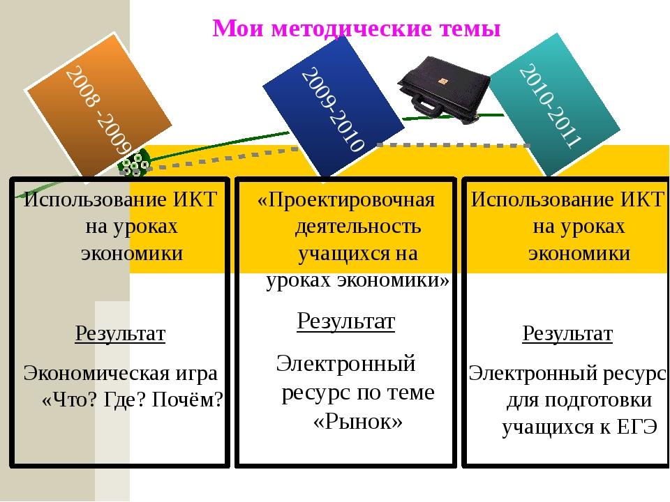 Результативность участия в олимпиадах    Уровень Вид деятельности Участник...