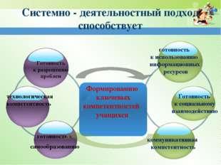 www.themegallery.com Системно - деятельностный подход способствует Title in h