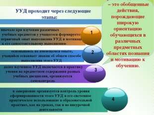 вначале при изучении различных учебных предметов у учащегося формируется пер