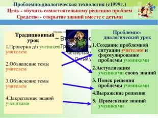 Традиционный урок 1.Проверка д/з учеников учителем 2.Объявление темы учителе