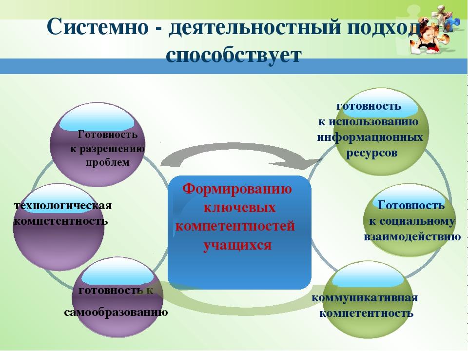 www.themegallery.com Системно - деятельностный подход способствует Title in h...
