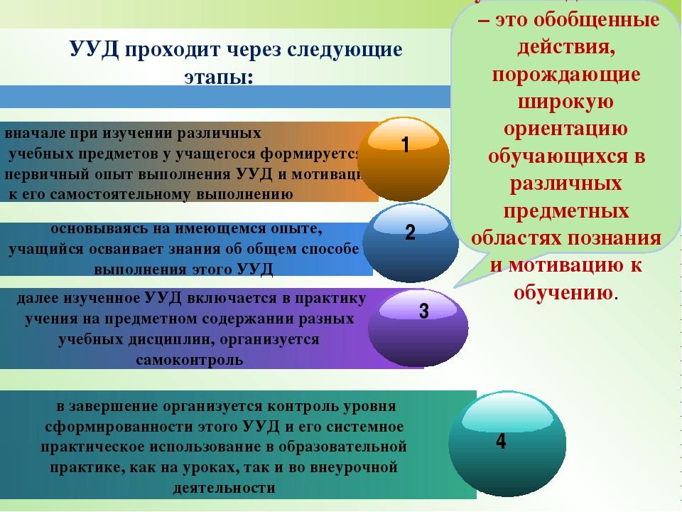 вначале при изучении различных учебных предметов у учащегося формируется пер...