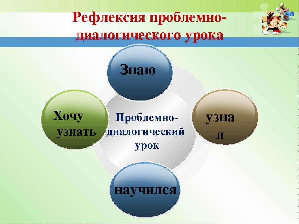 Рефлексия проблемно- диалогического урока Проблемно- диалогический урок Знаю...