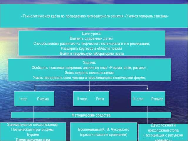 «Технологическая карта по проведению литературного занятия «Учимся говорить с...