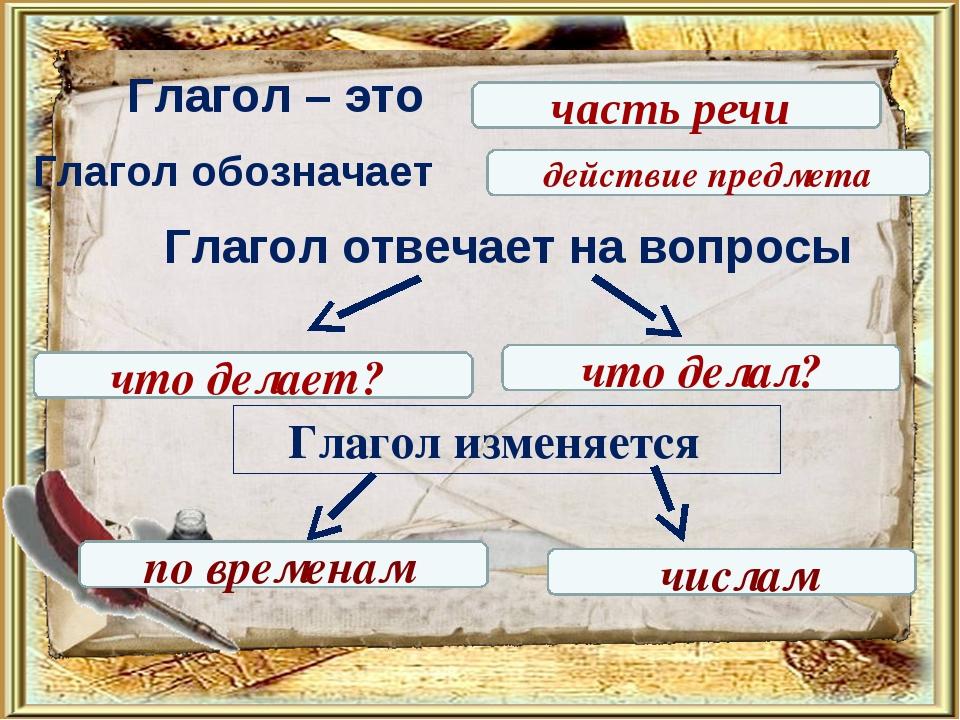 Глагол изменяется  Глагол – это часть речи Глагол обозначает действие предме...