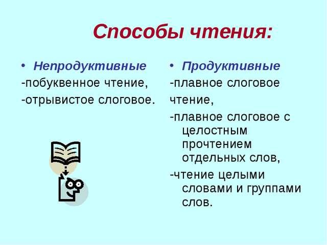 Способы чтения: Непродуктивные -побуквенное чтение, -отрывистое слоговое. Пр...