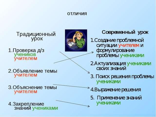отличия Традиционный урок 1.Проверка д/з учеников учителем 2.Объявление темы...