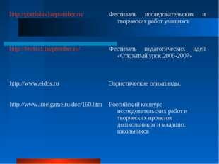 http://portfolio.1september.ru/Фестиваль исследовательских и творческих рабо