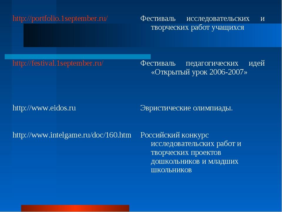 http://portfolio.1september.ru/Фестиваль исследовательских и творческих рабо...