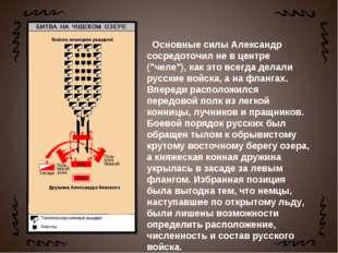 """Основные силы Александр сосредоточил не в центре (""""челе""""), как это всегда де"""