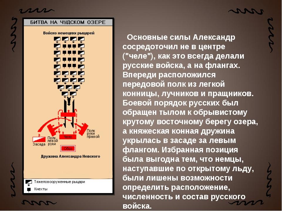 """Основные силы Александр сосредоточил не в центре (""""челе""""), как это всегда де..."""