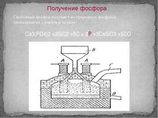 Получите из фосфора в две стадии фосфорную кислоту. Определите массу оксида ф
