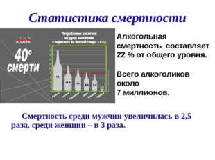 Статистика смертности Смертность среди мужчин увеличилась в 2,5 раза, среди