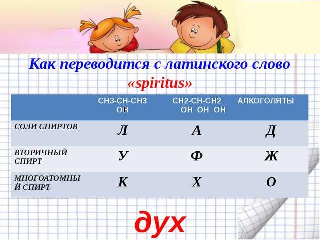 Как переводится с латинского слово «spiritus» дух СН3-СН-СН3 ОН СН2-СН-СН2 ОН...