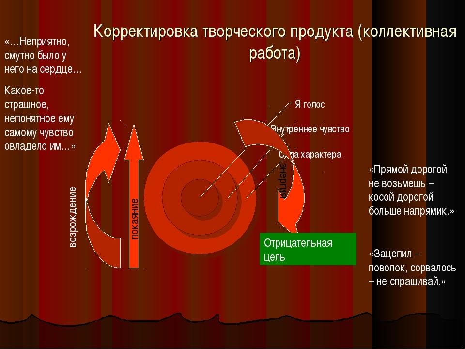 Корректировка творческого продукта (коллективная работа) энергия Отрицательна...