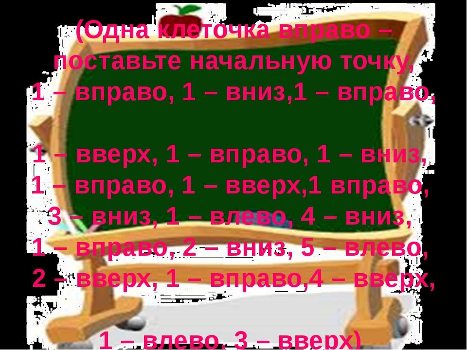 (Одна клеточка вправо – поставьте начальную точку, 1 – вправо, 1 – вниз,1 –...