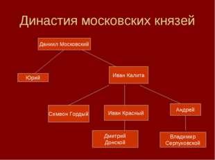 Династия московских князей Даниил Московский Юрий Иван Калита Симеон Гордый И
