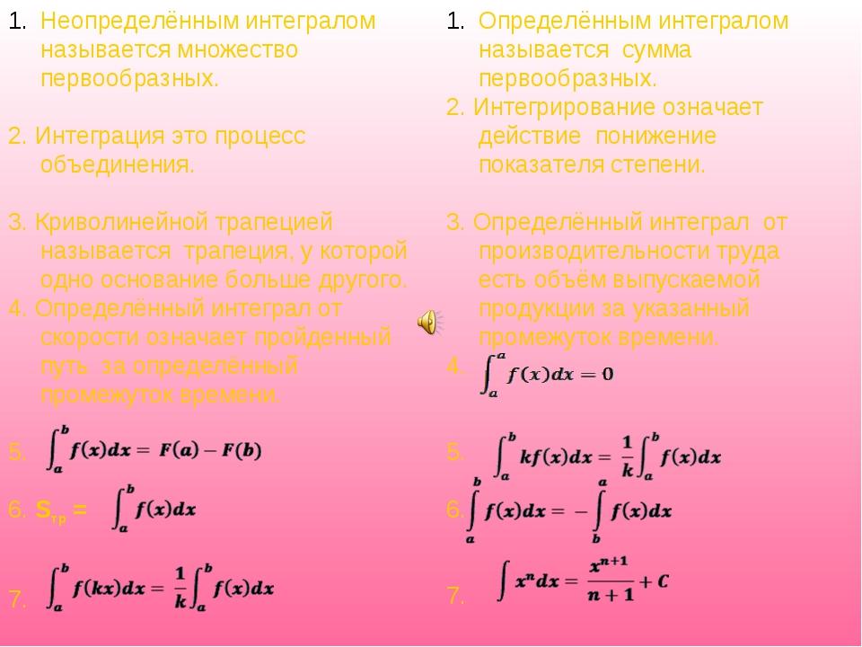 Определённым интегралом называется сумма первообразных. 2. Интегрирование озн...